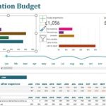 Education Budget Templates