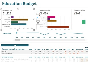 Education Budget Template 10