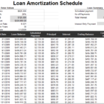 Amortization Schedule Templates