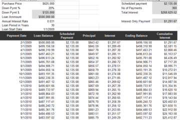 Loan Amortization Template 02