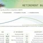 Retirement Budget Templates
