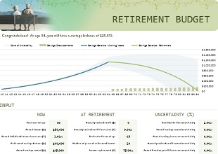 Retirement Budget Template 04