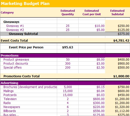 Free Marketing Budget Template from www.officetemplates.org