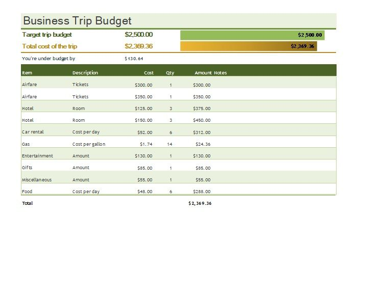 Travel-Trip-Budget-Template-01