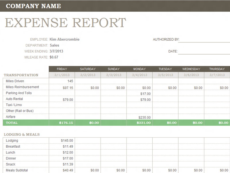 21 Free Weekly Expense Report Templates Office Templates